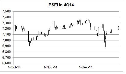 stock report market