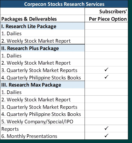 Corpecon Stocks Research Packages